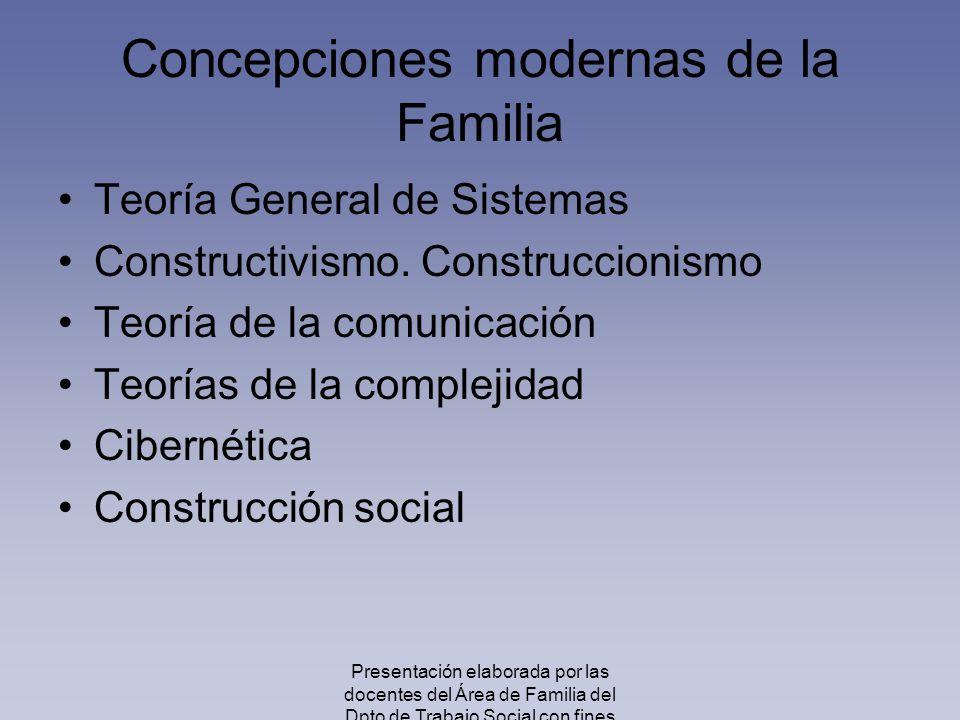 Concepciones modernas de la Familia Teoría General de Sistemas Constructivismo. Construccionismo Teoría de la comunicación Teorías de la complejidad C