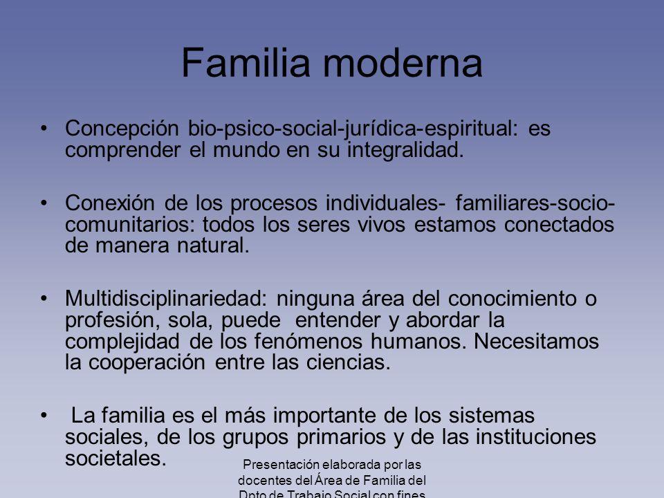 Familia moderna Concepción bio-psico-social-jurídica-espiritual: es comprender el mundo en su integralidad. Conexión de los procesos individuales- fam