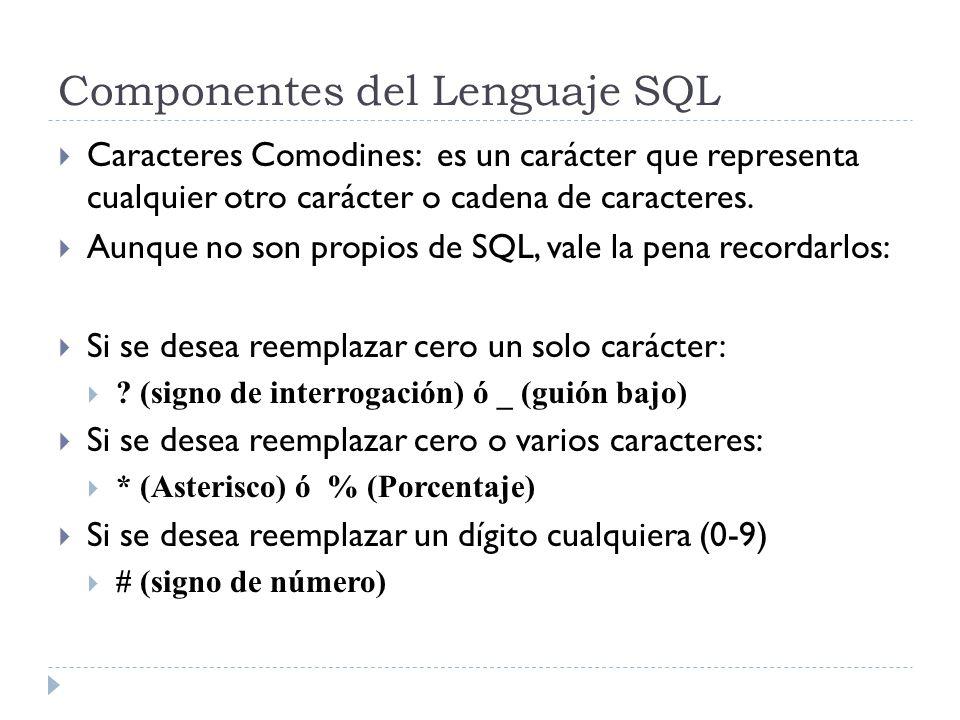 Componentes del Lenguaje SQL Caracteres Comodines: es un carácter que representa cualquier otro carácter o cadena de caracteres.