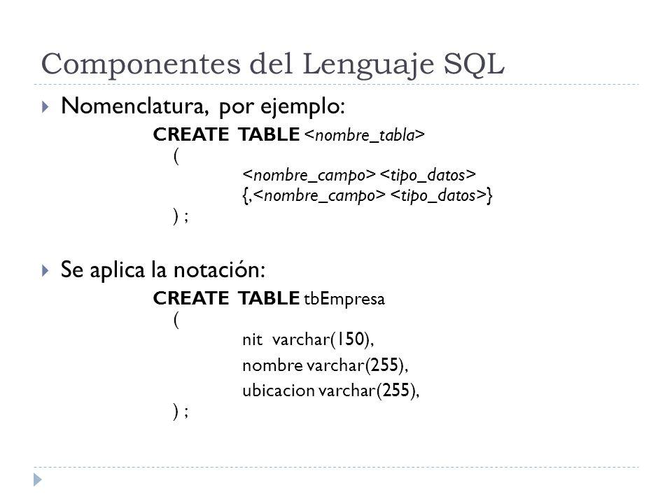 Componentes del Lenguaje SQL Nomenclatura, por ejemplo: CREATE TABLE ( {, } ) ; Se aplica la notación: CREATE TABLE tbEmpresa ( nit varchar(150), nombre varchar(255), ubicacion varchar(255), ) ;