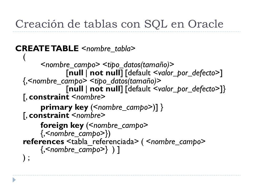 Creación de tablas con SQL en Oracle CREATE TABLE ( [null | not null] [default ] {, [null | not null] [default ]} [, constraint primary key ( )] } [, constraint foreign key ( {, }) references ( {, } ) ] ) ;