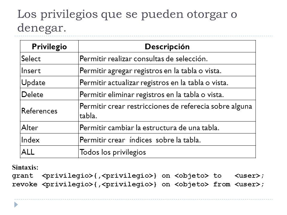 Los privilegios que se pueden otorgar o denegar.