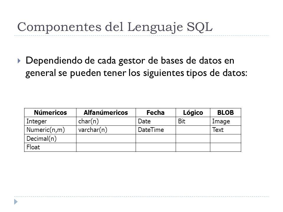Componentes del Lenguaje SQL Dependiendo de cada gestor de bases de datos en general se pueden tener los siguientes tipos de datos: NúmericosAlfanúmericosFechaLógicoBLOB Integerchar(n)DateBitImage Numeric(n,m)varchar(n)DateTime Text Decimal(n) Float