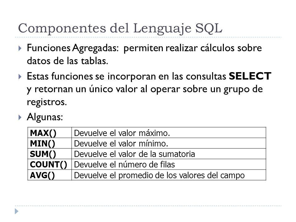 Componentes del Lenguaje SQL Funciones Agregadas: permiten realizar cálculos sobre datos de las tablas.