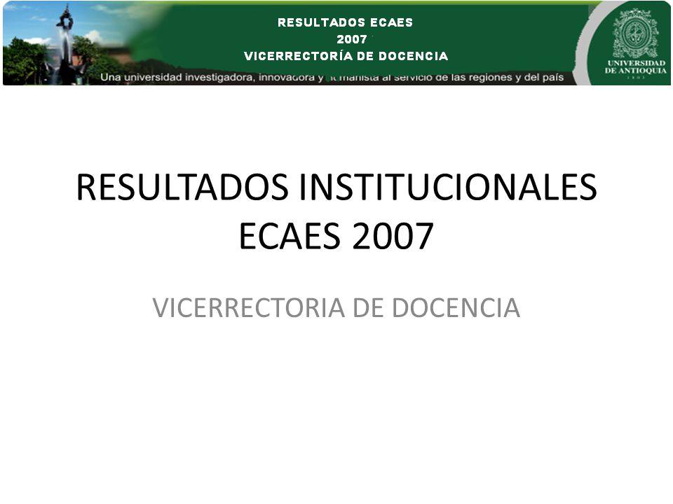 RESULTADOS INSTITUCIONALES ECAES 2007 VICERRECTORIA DE DOCENCIA