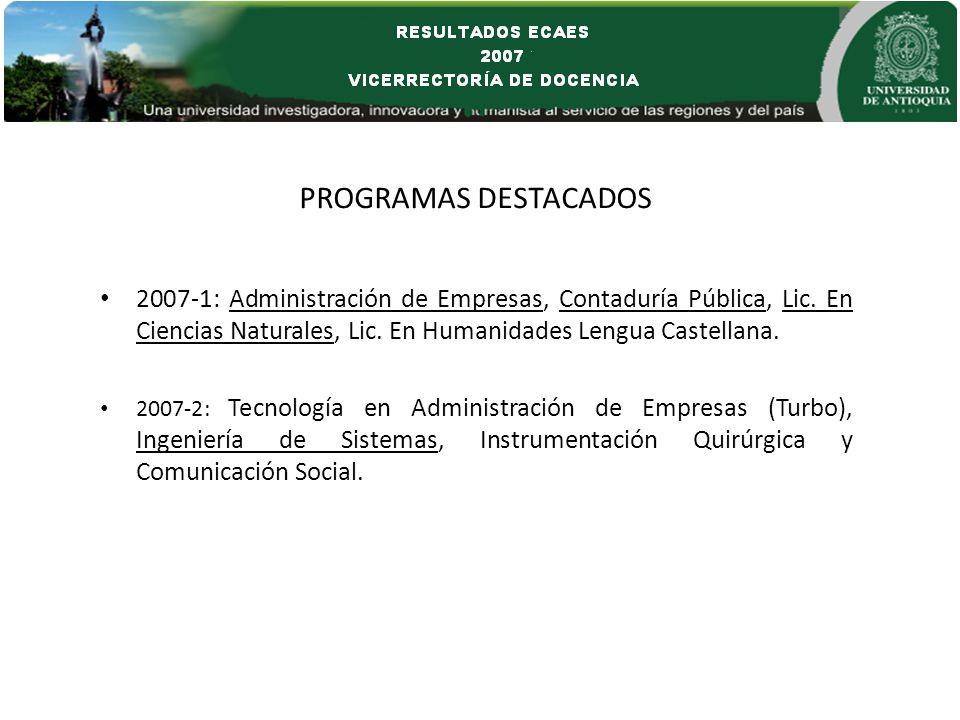 PROGRAMAS DESTACADOS 2007-1: Administración de Empresas, Contaduría Pública, Lic. En Ciencias Naturales, Lic. En Humanidades Lengua Castellana. 2007-2