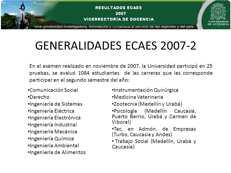 GENERALIDADES ECAES 2007-2 Comunicación Social Derecho Ingeniería de Sistemas Ingeniería Eléctrica Ingeniería Electrónica Ingeniería Industrial Ingeni