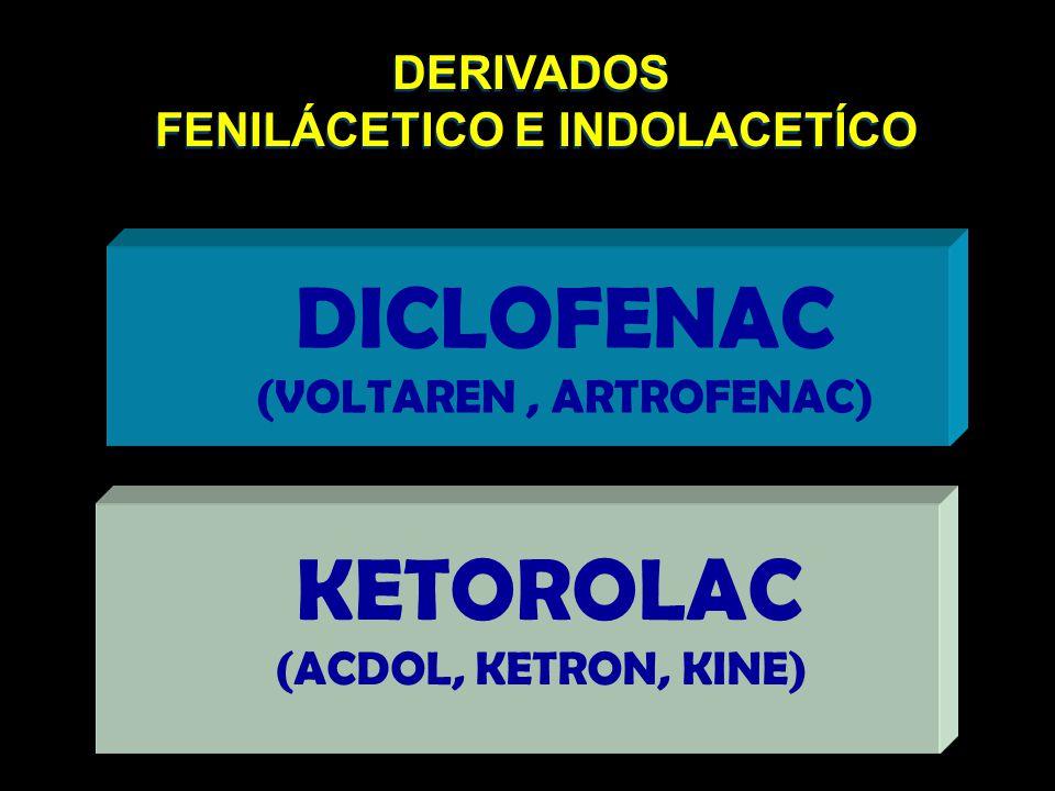 DERIVADOS FENILÁCETICO E INDOLACETÍCO DERIVADOS FENILÁCETICO E INDOLACETÍCO DICLOFENAC (VOLTAREN, ARTROFENAC) KETOROLAC (ACDOL, KETRON, KINE)