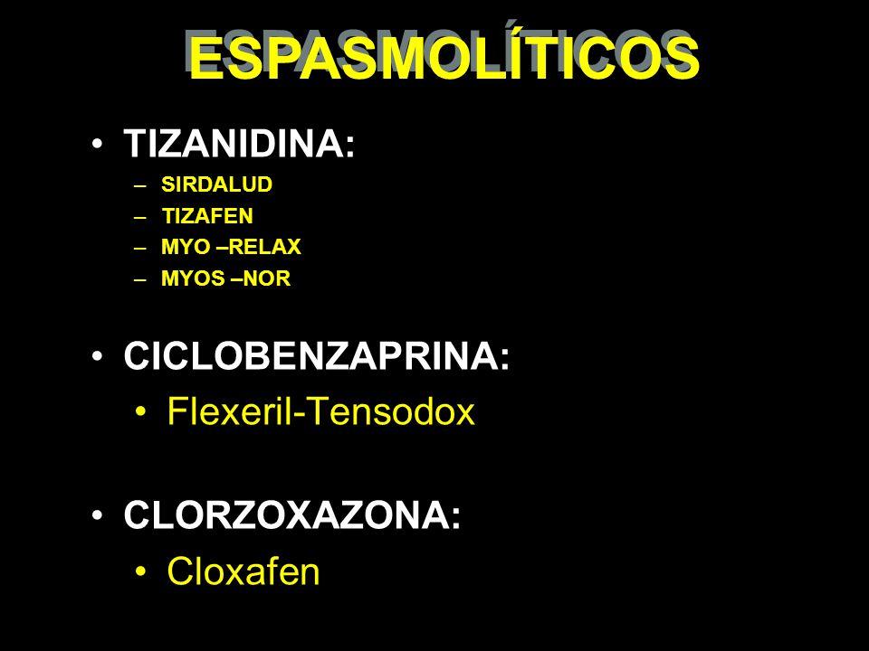 ESPASMOLÍTICOS TIZANIDINA: –SIRDALUD –TIZAFEN –MYO –RELAX –MYOS –NOR CICLOBENZAPRINA: Flexeril-Tensodox CLORZOXAZONA: Cloxafen