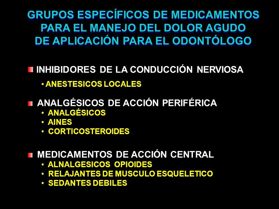 SEDANTES DEBILES CON EFECTO ANSIOLITICO SEDANTES DEBILES CON EFECTO ANSIOLITICO ANTIHISTAMINICOS: –HIDROXICINA –PROMETAZINA –DIMENHIDRINATO ANTIHIPERTENSIVOS: –CLONIDINA: (Catapresan, tab 0.15mg) –PROPRANOLOL: (Artensol, inderal)