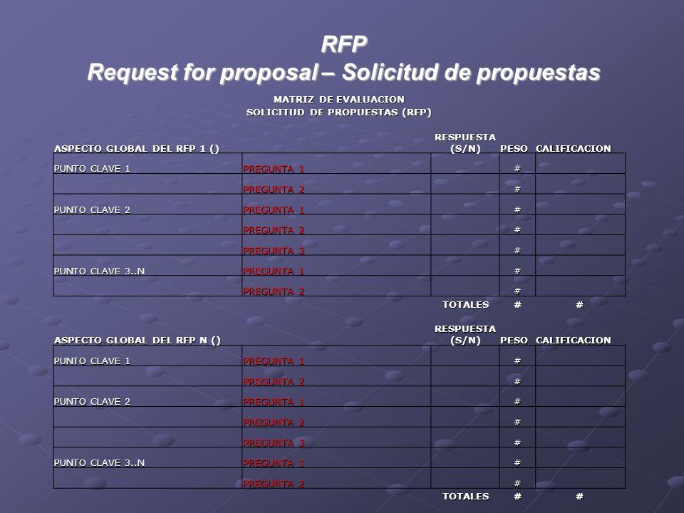 RFP Request for proposal – Solicitud de propuestas MATRIZ DE EVALUACION SOLICITUD DE PROPUESTAS (RFP) ASPECTO GLOBAL DEL RFP 1 () RESPUESTA (S/N) PESOCALIFICACION PUNTO CLAVE 1 PREGUNTA 1 # PREGUNTA 2 # PUNTO CLAVE 2 PREGUNTA 1 # PREGUNTA 2 # PREGUNTA 3 # PUNTO CLAVE 3..N PREGUNTA 1 # PREGUNTA 2 # TOTALES## ASPECTO GLOBAL DEL RFP N () RESPUESTA (S/N) PESOCALIFICACION PUNTO CLAVE 1 PREGUNTA 1 # PREGUNTA 2 # PUNTO CLAVE 2 PREGUNTA 1 # PREGUNTA 2 # PREGUNTA 3 # PUNTO CLAVE 3..N PREGUNTA 1 # PREGUNTA 2 # TOTALES##