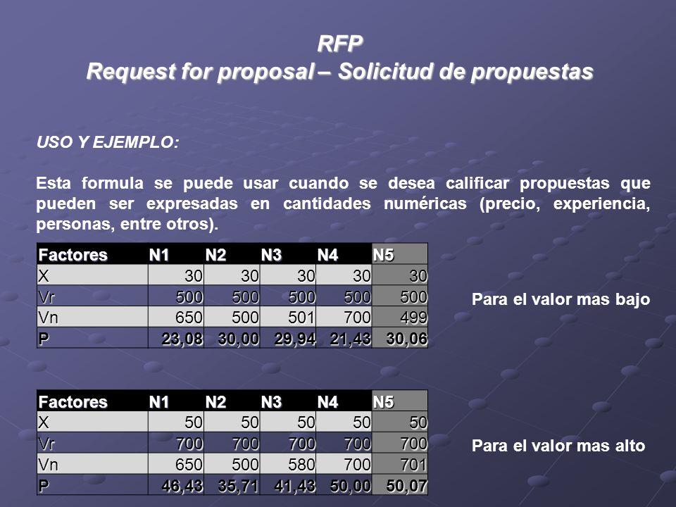 RFP Request for proposal – Solicitud de propuestas USO Y EJEMPLO: Esta formula se puede usar cuando se desea calificar propuestas que pueden ser expresadas en cantidades numéricas (precio, experiencia, personas, entre otros).