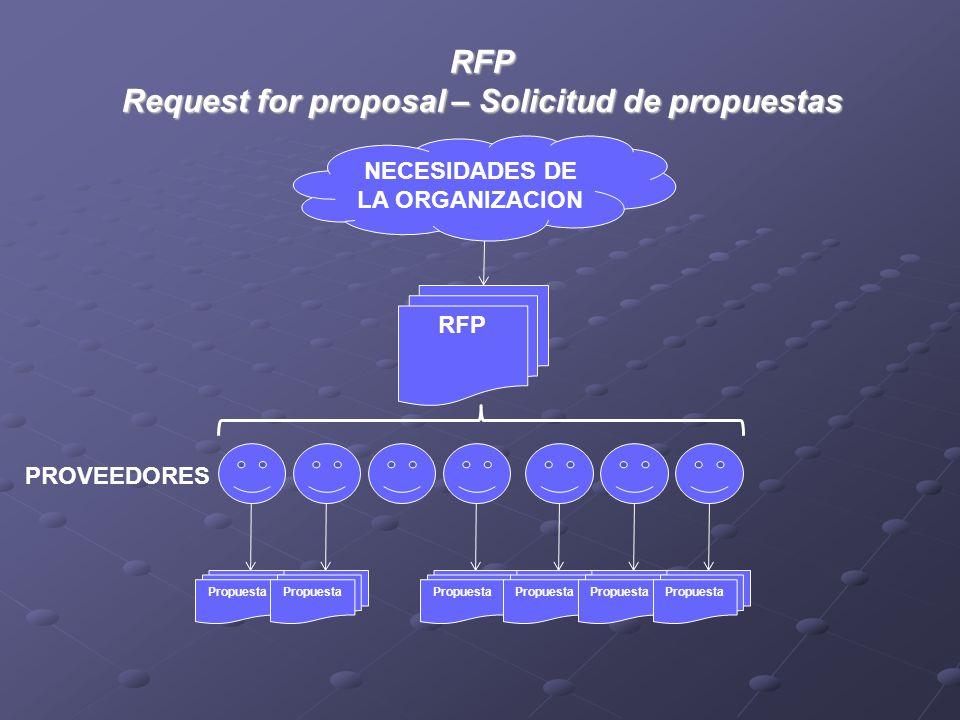RFP Request for proposal – Solicitud de propuestas NECESIDADES DE LA ORGANIZACION RFP PROVEEDORES Propuesta