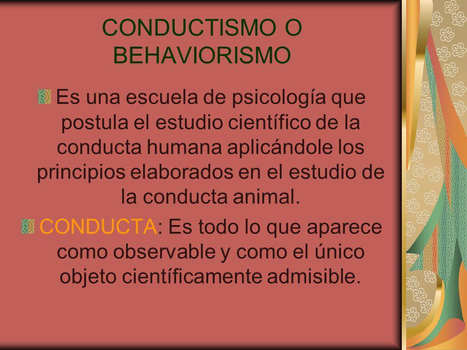 CONDUCTISMO O BEHAVIORISMO Es una escuela de psicología que postula el estudio científico de la conducta humana aplicándole los principios elaborados en el estudio de la conducta animal.