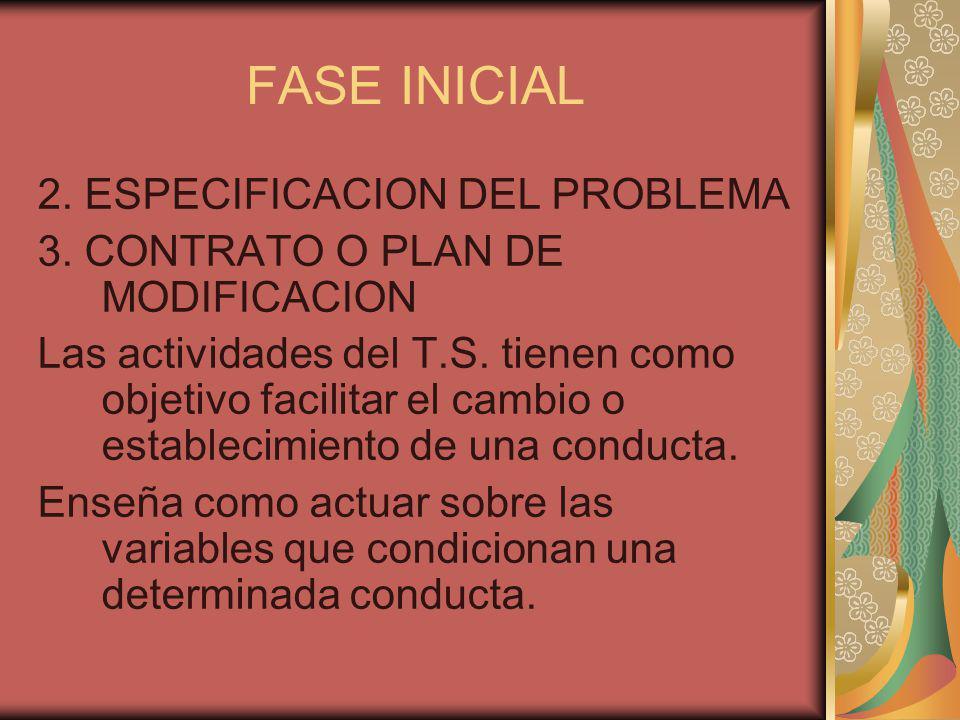 FASE INICIAL 2.ESPECIFICACION DEL PROBLEMA 3.