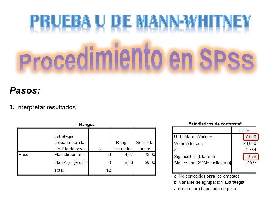 Pasos: 3. Interpretar resultados Rangos Estrategia aplicada para la pérdida de pesoN Rango promedio Suma de rangos PesoPlan alimentario64,6728,00 Plan