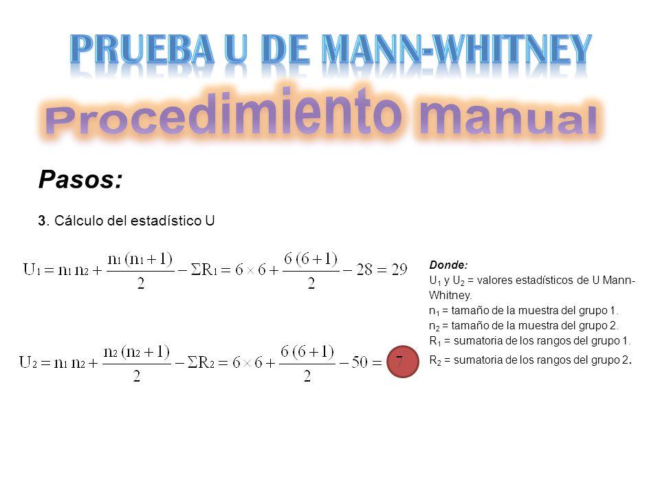 Pasos: 3. Cálculo del estadístico U Donde: U 1 y U 2 = valores estadísticos de U Mann- Whitney. n 1 = tamaño de la muestra del grupo 1. n 2 = tamaño d