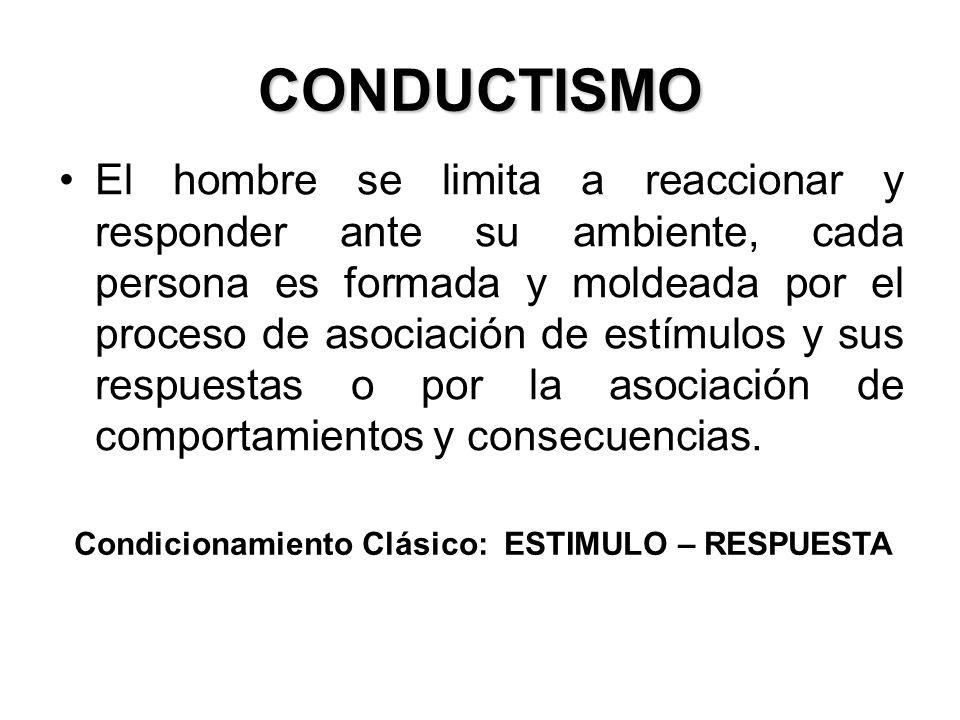 CONDUCTISMO El hombre se limita a reaccionar y responder ante su ambiente, cada persona es formada y moldeada por el proceso de asociación de estímulo