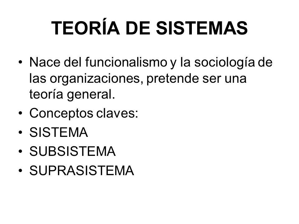 TEORÍA DE SISTEMAS Nace del funcionalismo y la sociología de las organizaciones, pretende ser una teoría general. Conceptos claves: SISTEMA SUBSISTEMA
