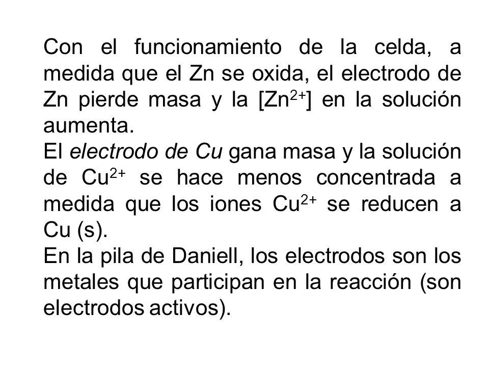 Con el funcionamiento de la celda, a medida que el Zn se oxida, el electrodo de Zn pierde masa y la [Zn 2+ ] en la solución aumenta. El electrodo de C