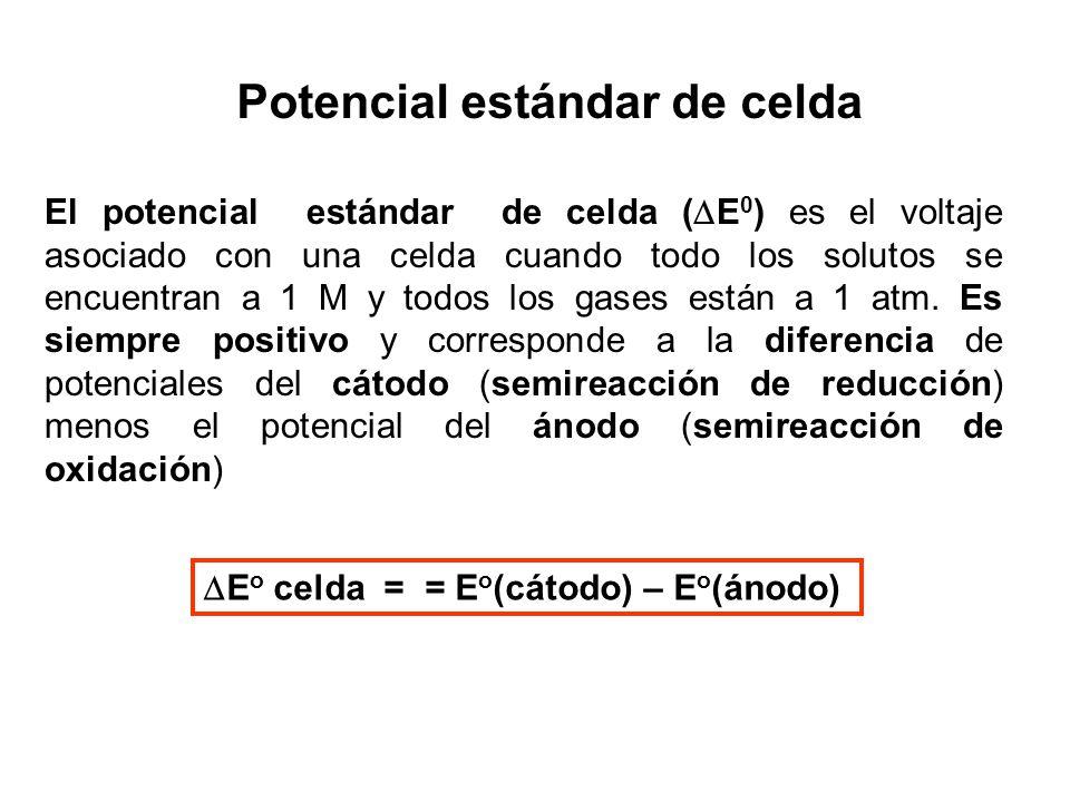 Potencial estándar de celda El potencial estándar de celda ( E 0 ) es el voltaje asociado con una celda cuando todo los solutos se encuentran a 1 M y
