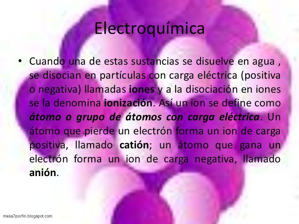 Electroquímica Cuando una de estas sustancias se disuelve en agua, se disocian en partículas con carga eléctrica (positiva o negativa) llamadas iones