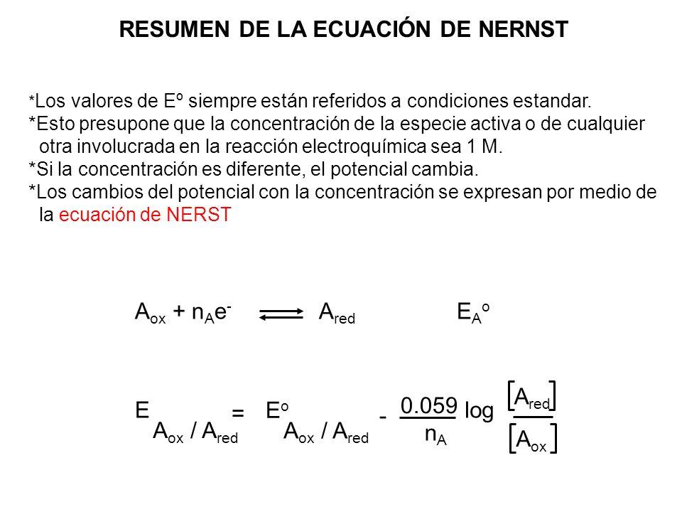 A ox + n A e - A red E A o = E A ox / A red 0.059 nAnA log - A ox A red EoEo A ox / A red RESUMEN DE LA ECUACIÓN DE NERNST * Los valores de Eº siempre