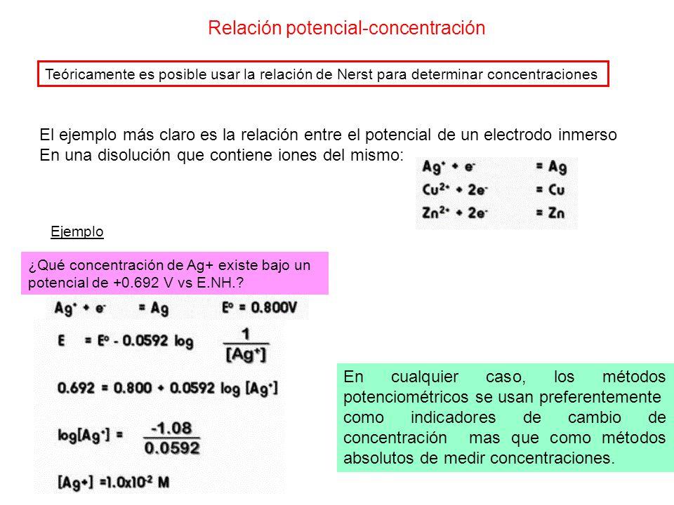 Relación potencial-concentración Teóricamente es posible usar la relación de Nerst para determinar concentraciones El ejemplo más claro es la relación