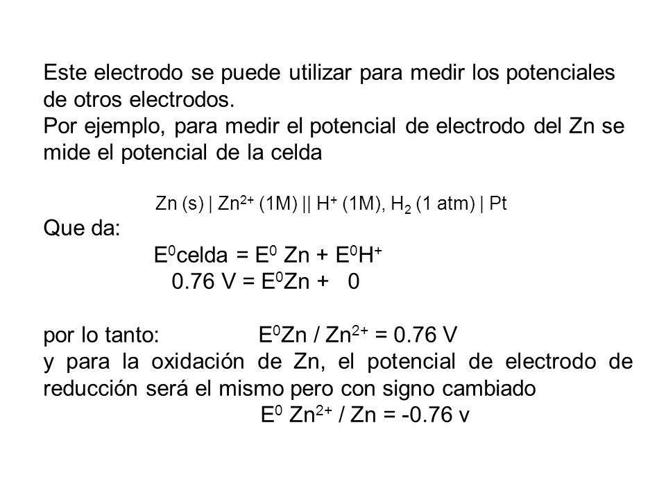 Este electrodo se puede utilizar para medir los potenciales de otros electrodos. Por ejemplo, para medir el potencial de electrodo del Zn se mide el p