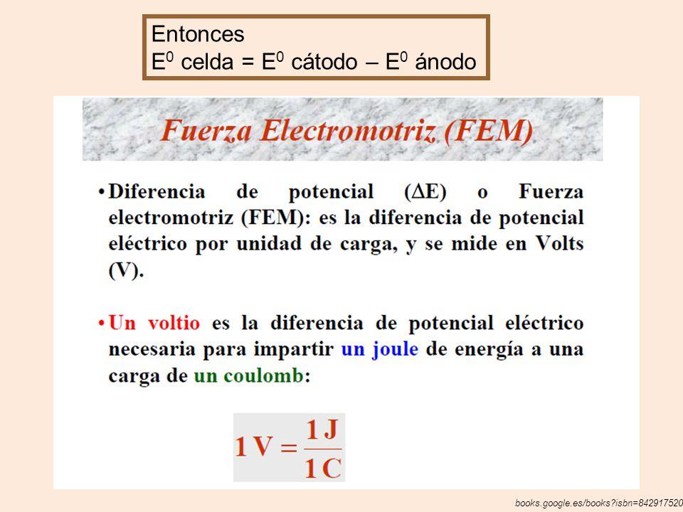 Entonces E 0 celda = E 0 cátodo – E 0 ánodo books.google.es/books?isbn=8429175202