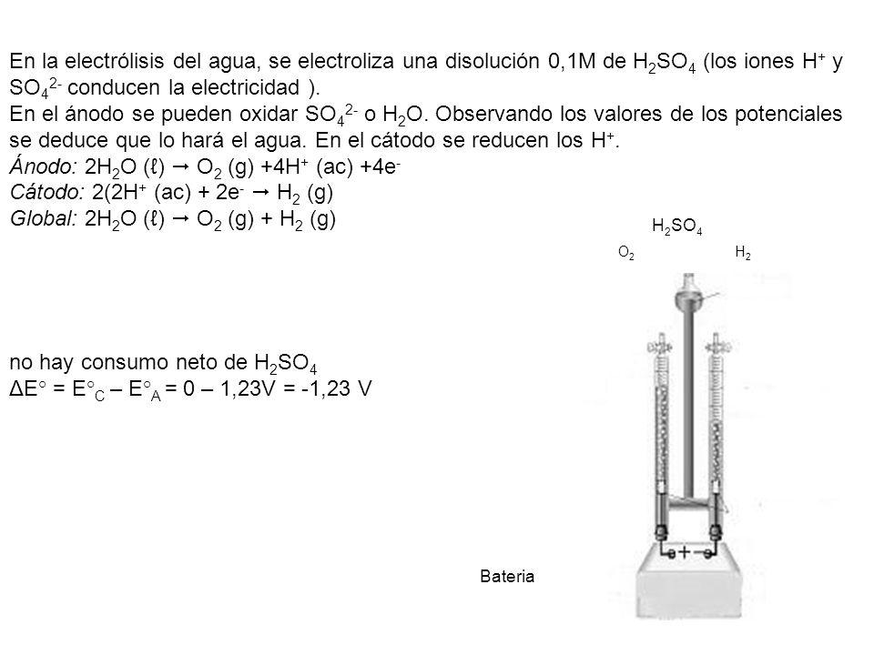 En la electrólisis del agua, se electroliza una disolución 0,1M de H 2 SO 4 (los iones H + y SO 4 2- conducen la electricidad ). En el ánodo se pueden