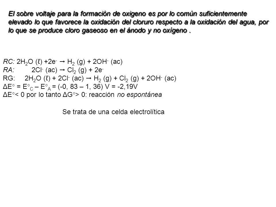 RC: 2H 2 O () +2e - H 2 (g) + 2OH - (ac) RA: 2Cl - (ac) Cl 2 (g) + 2e - RG: 2H 2 O () + 2Cl - (ac) H 2 (g) + Cl 2 (g) + 2OH - (ac) ΔE° = E° C – E° A =