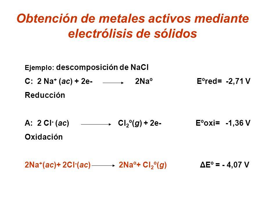 Obtención de metales activos mediante electrólisis de sólidos Ejemplo: descomposición de NaCl C: 2 Na + (ac) + 2e- 2Naº Eºred= -2,71 V Reducción A: 2