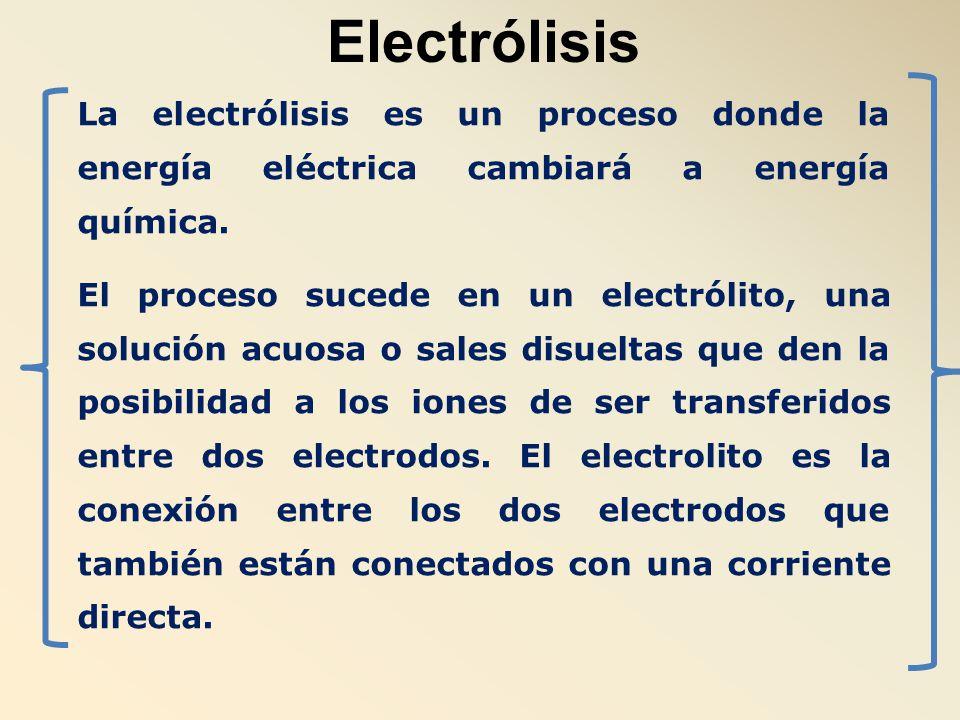 Electrólisis La electrólisis es un proceso donde la energía eléctrica cambiará a energía química. El proceso sucede en un electrólito, una solución ac