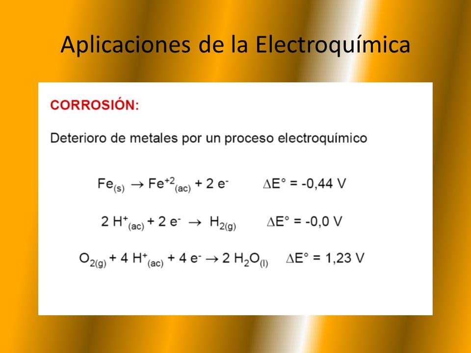 Aplicaciones de la Electroquímica