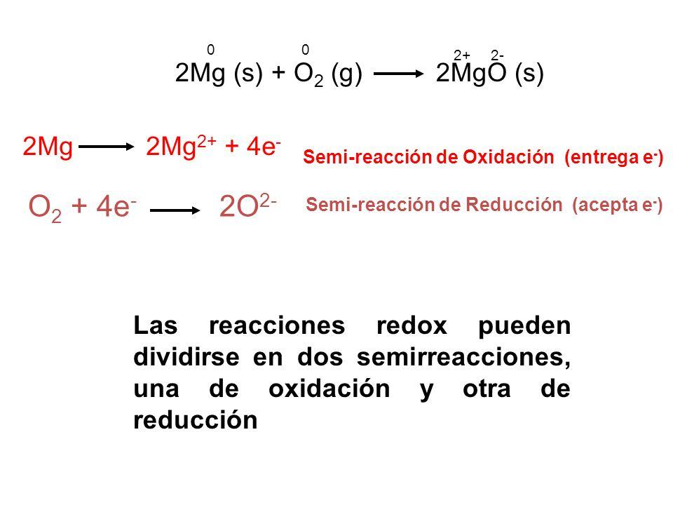 2Mg (s) + O 2 (g) 2MgO (s) 2Mg 2Mg 2+ + 4e - O 2 + 4e - 2O 2- Semi-reacción de Oxidación (entrega e - ) Semi-reacción de Reducción (acepta e - ) 00 2+