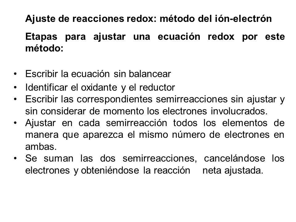 Ajuste de reacciones redox: método del ión-electrón Etapas para ajustar una ecuación redox por este método: Escribir la ecuación sin balancear Identif