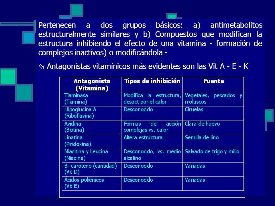 Pertenecen a dos grupos básicos: a) antimetabolitos estructuralmente similares y b) Compuestos que modifican la estructura inhibiendo el efecto de una vitamina - formación de complejos inactivos) o modificándola - Antagonistas vitamínicos más evidentes son las Vit A - E - K