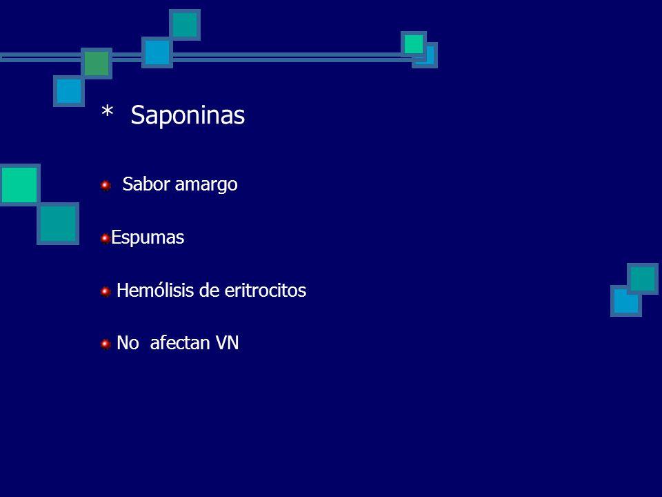 * Saponinas Sabor amargo Espumas Hemólisis de eritrocitos No afectan VN
