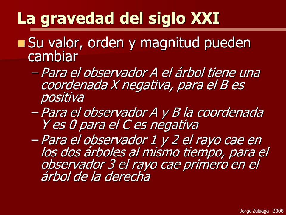Jorge Zuluaga -2008 La gravedad del siglo XXI Su valor, orden y magnitud pueden cambiar Su valor, orden y magnitud pueden cambiar –Para el observador A el árbol tiene una coordenada X negativa, para el B es positiva –Para el observador A y B la coordenada Y es 0 para el C es negativa –Para el observador 1 y 2 el rayo cae en los dos árboles al mismo tiempo, para el observador 3 el rayo cae primero en el árbol de la derecha