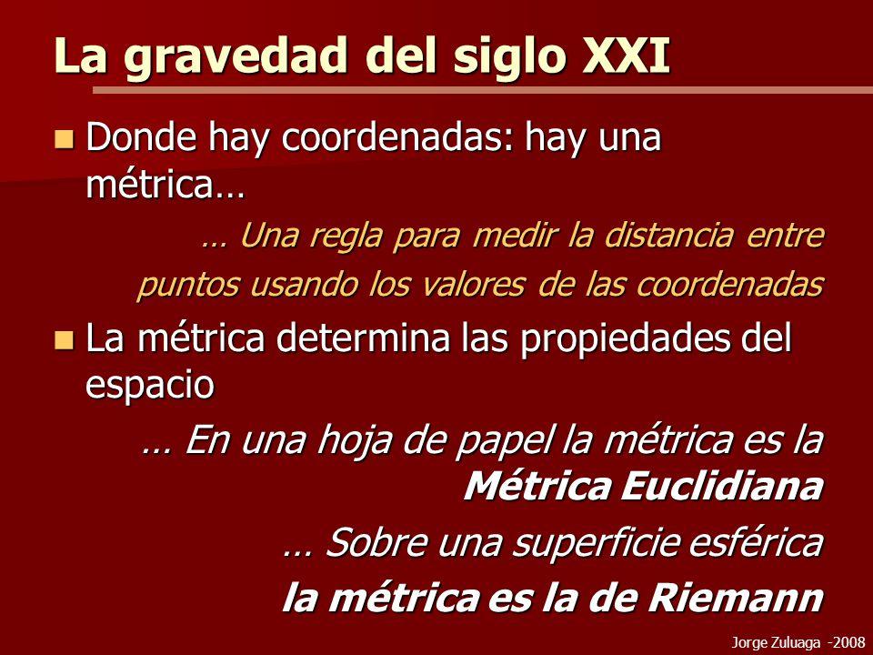 La gravedad del siglo XXI Donde hay coordenadas: hay una métrica… Donde hay coordenadas: hay una métrica… … Una regla para medir la distancia entre puntos usando los valores de las coordenadas La métrica determina las propiedades del espacio La métrica determina las propiedades del espacio … En una hoja de papel la métrica es la Métrica Euclidiana … Sobre una superficie esférica la métrica es la de Riemann