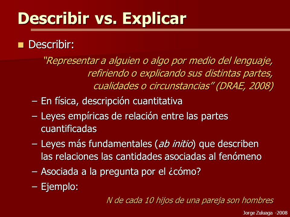 Jorge Zuluaga -2008 Describir vs.