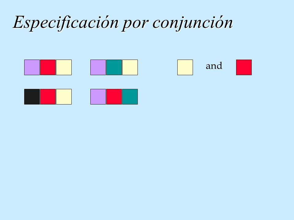 Especificación por conjunción and