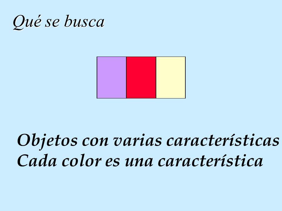 Qué se busca Objetos con varias características Cada color es una característica
