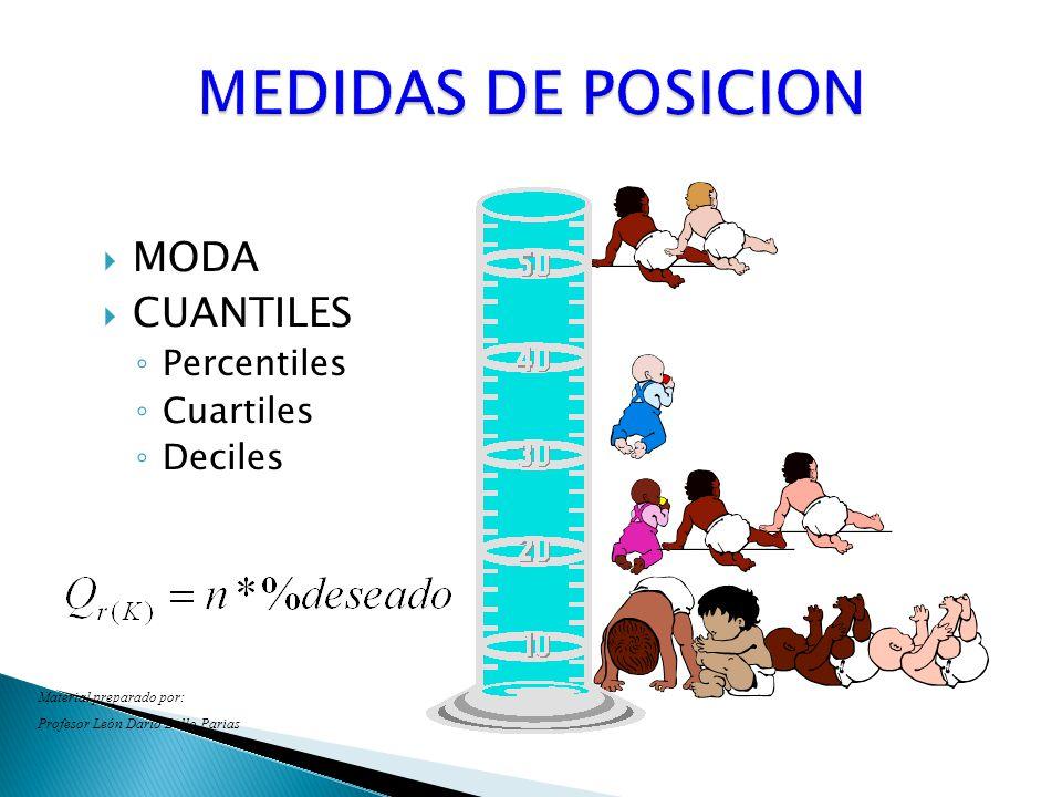 MODA CUANTILES Percentiles Cuartiles Deciles Material preparado por: Profesor León Darío Bello Parias
