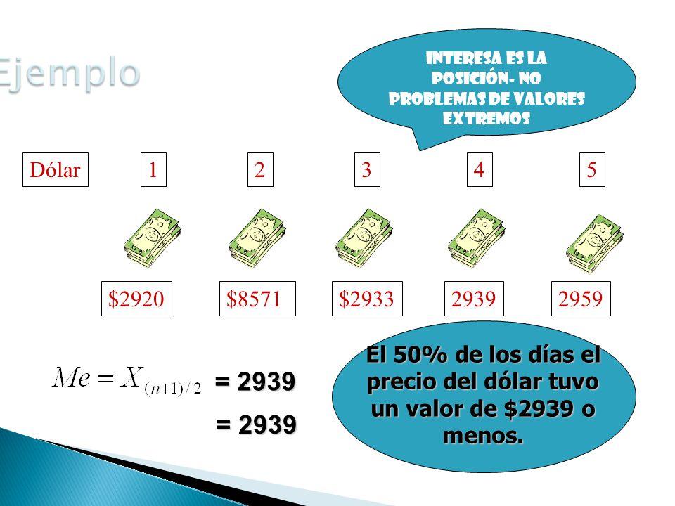 Dólar12345 = 2939 El 50% de los días el precio del dólar tuvo un valor de $2939 o menos.