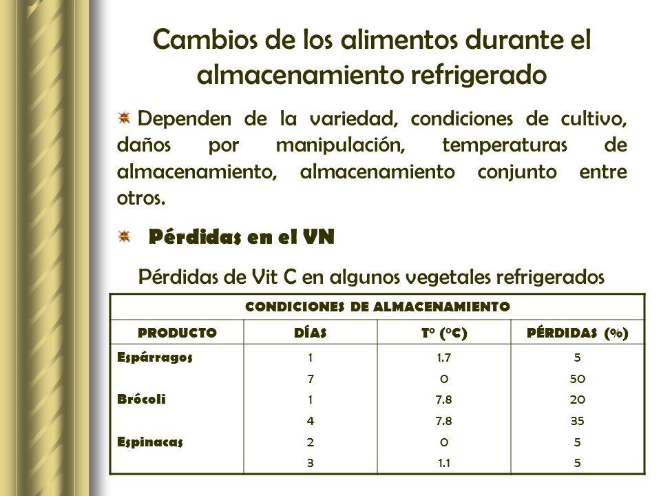 Cambios de los alimentos durante el almacenamiento refrigerado Dependen de la variedad, condiciones de cultivo, daños por manipulación, temperaturas d