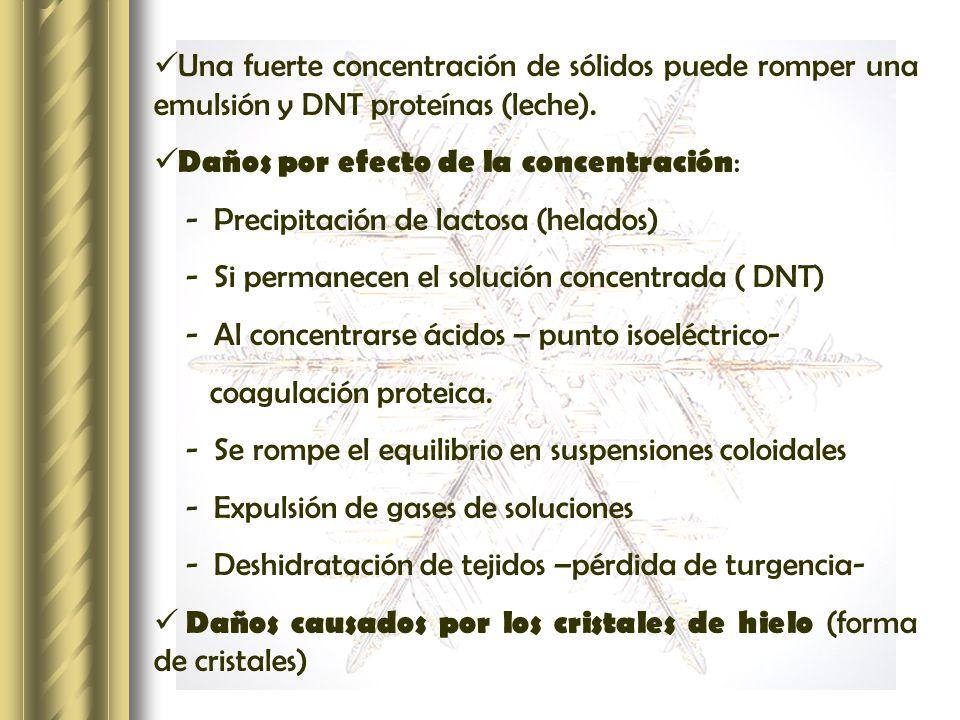 Una fuerte concentración de sólidos puede romper una emulsión y DNT proteínas (leche). Daños por efecto de la concentración : - Precipitación de lacto