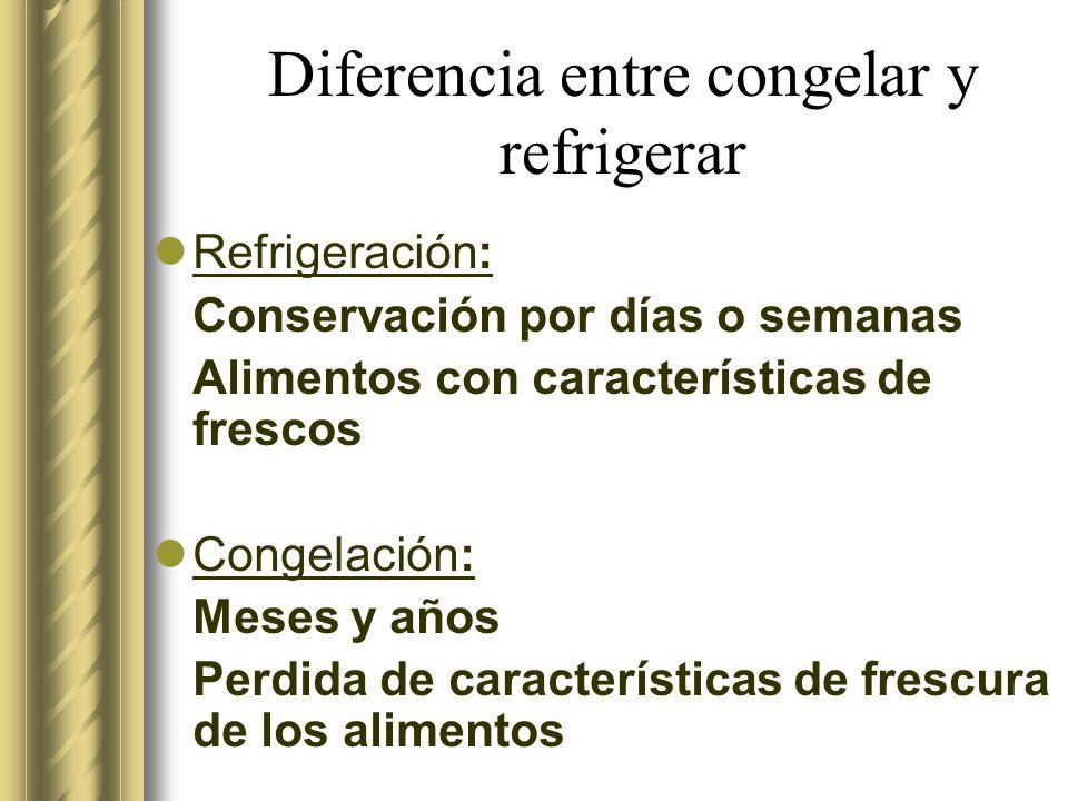 Diferencia entre congelar y refrigerar Refrigeración: Conservación por días o semanas Alimentos con características de frescos Congelación: Meses y añ