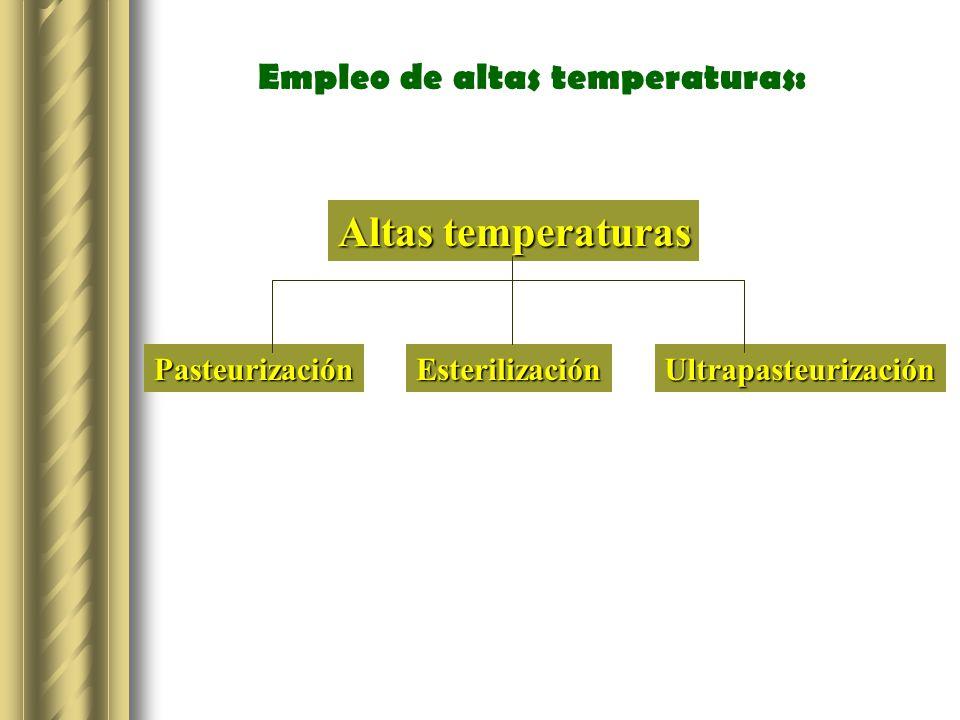Empleo de altas temperaturas: Altas temperaturas PasteurizaciónEsterilizaciónUltrapasteurización